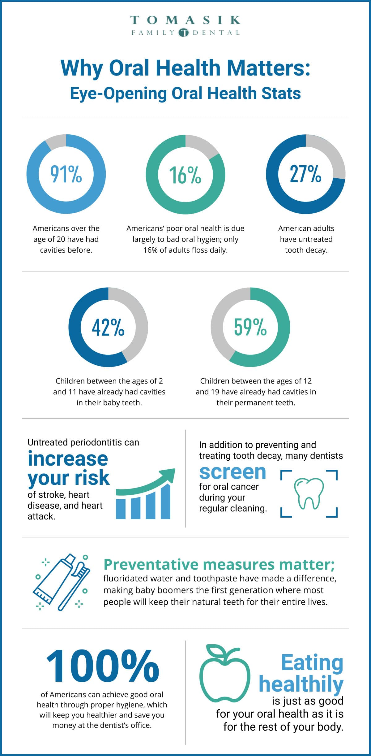 oral-health-stats-infographic